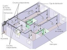 Circuito electrico de una casa...