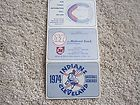 RARE 1974 CLEVELAND INDIANS (MIDWEST BANK) BASEBALL SCHEDULE!!!
