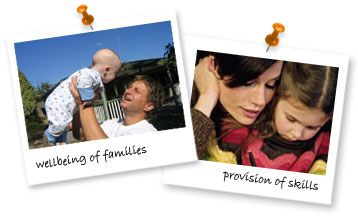 A Victorian government service, translated into a variety of languages,  operating from 8pm - 12midnight. Parentline offer counselling, info & assistance on a range of parenting issues. This links with my beliefs about supporting families and parents through tough times, when they may not be coping with the day to day life or struggling with a particular issue. Offering support & services to parents in need will strengthen our relationships & have a positive impact on their children as a…