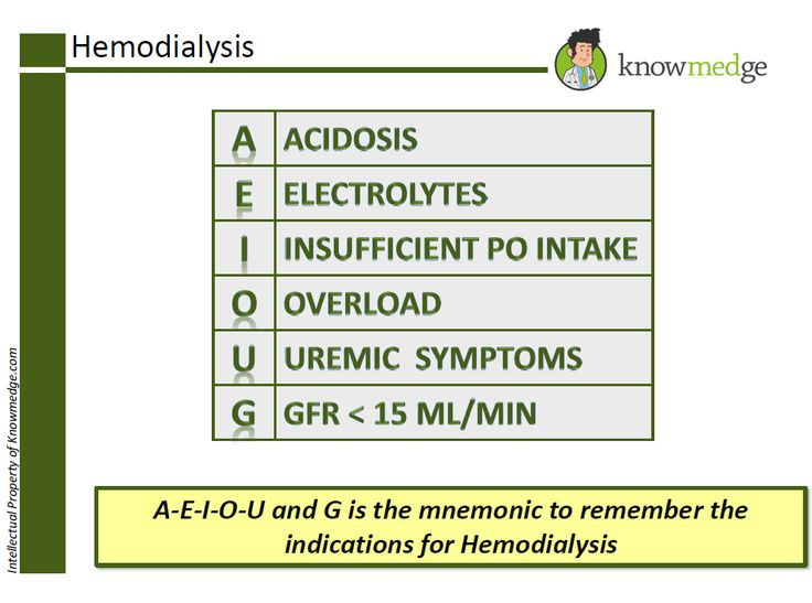 Indications for Hemodialysis - Internal Medicine / ABIM exam review