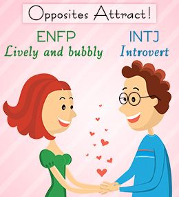 INTJ ENFP personality relationship compatibility