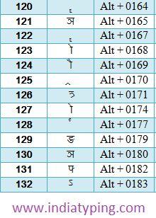 hindi alt code 44