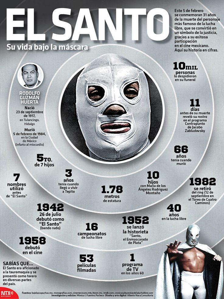 Gracias a su exitosa participación en el cine mexicano se convirtió en un símbolo de la justicia. A 31 años de la muerte de El Santo. #Infographic.