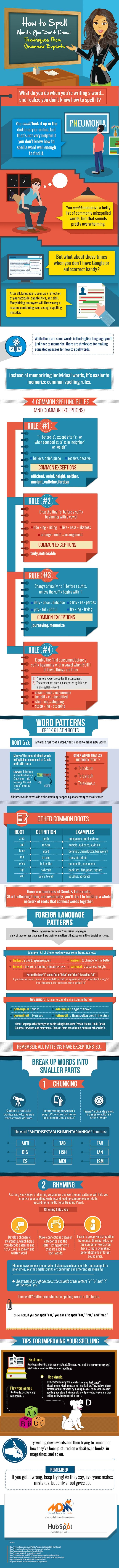 How to Spell Words You Don't Know: Techniques From Grammar Experts [Infographic], via @HubSpot