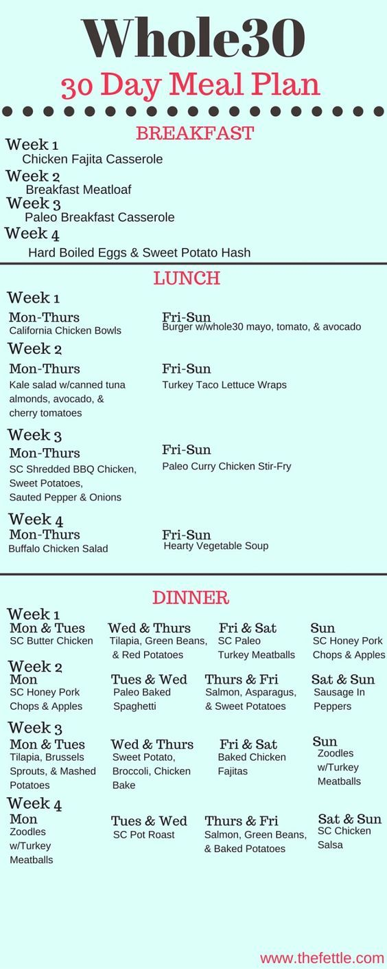(27) The Whole30 Meal Plan 30 Days Of Meals the fettle | Paleo Diet | Pinterest