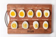 Perfect pressure cooker soft boiled egg, medium boiled egg, and hard boiled eggs comparison chart pressurecookrecipes.com