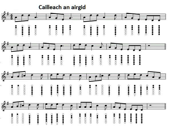 42 Best Penny Whistle Images On Pinterest Tin Whistle Sheet Music
