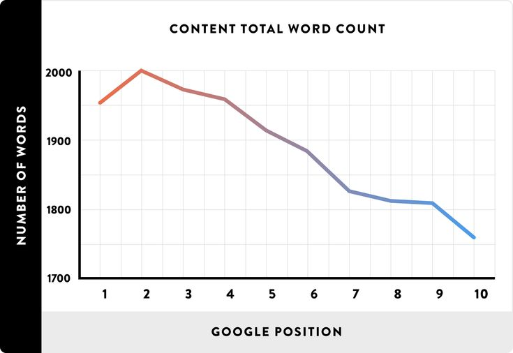 5 SEO Formulas That'll Kickstart Your Rankings  ||  So, you want to kickstart your rankings? Well, it's hard to blame you. Few things in the marketing world are as enticing as the prospect of generating traffic, leads, and sales passively. Who doesn't want to sit back, do nothing, and make money? That's right: no one. And the lucrativeness that SEOpromises is no secret. … https://neilpatel.com/blog/seo-ranking-formulas/