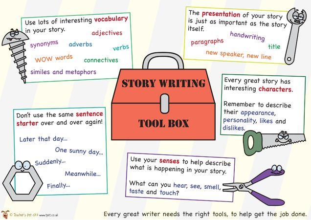 Teacher's Pet Displays » Story Writer's Tool Box Mat » FREE downloadable EYFS, KS1, KS2 classroom display and teaching aid resources
