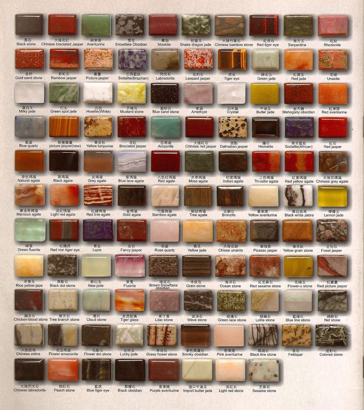 semi-Precious stone chart