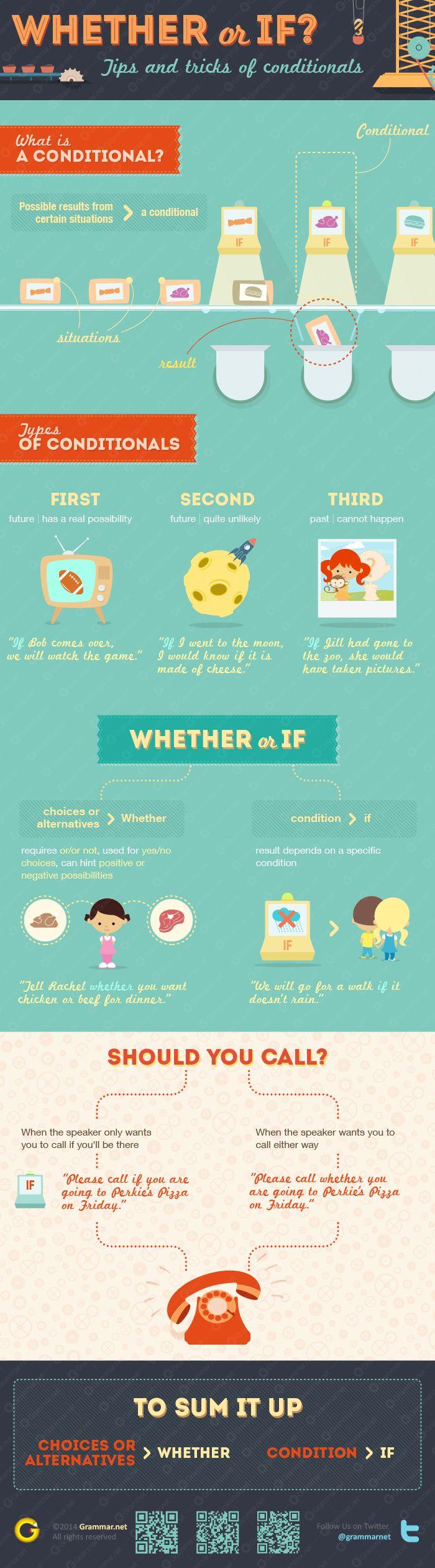 Aprende inglés: trucos y consejos sobre condicionales #infografia #infographic #education by Grammar.net