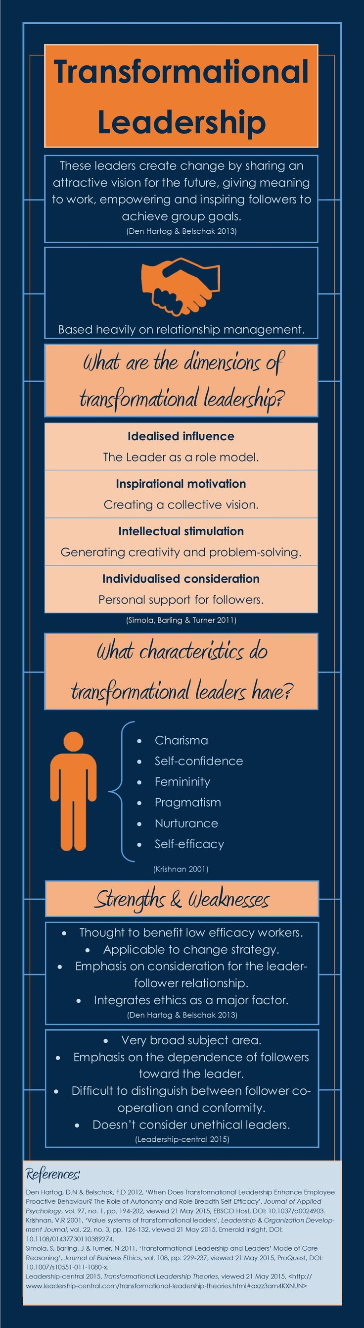 """leadership role model essay The leadership challenge, 5th edition discussion questions   do with leadership practice 1 model the way what is a """"role model"""" in what ways are role models important for leaders who are your role models their characteristics what have you learned from."""