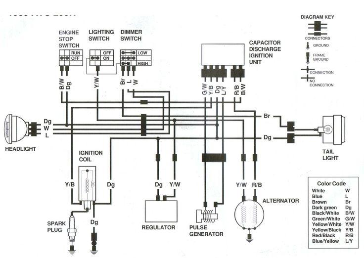 Inspirational Yamaha Banshee Wiring Diagram in 2020
