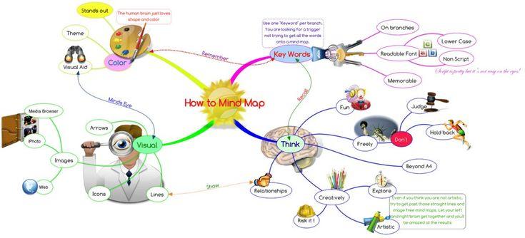 Mindmap Manager - фото 9
