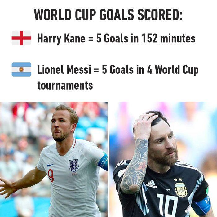 Funny Football Memes Fifa World Cup 2018 Funny Football Memes Fifa Memes Soccer Memes