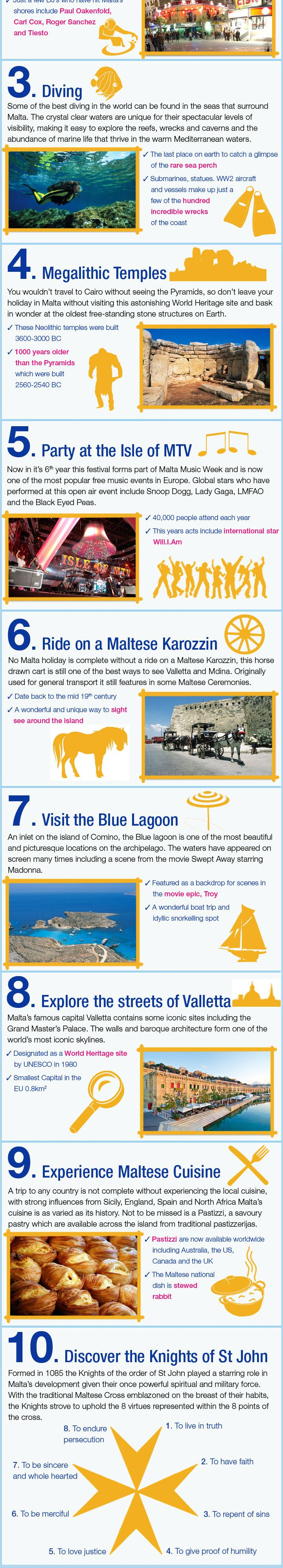 Top 10 things to see & do in Malta
