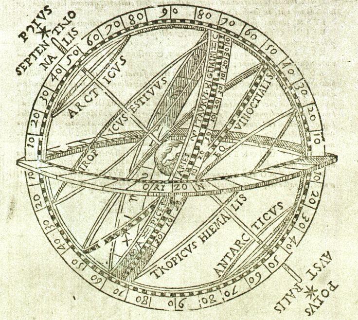 armillary sphere noun Astronomy  an ancient instrument