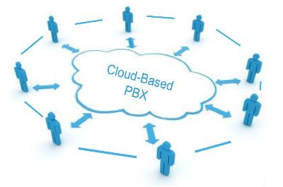 You hear always hear it from business meetings, conventions and seminars how important it is to move your business to the cloud. Technologies like Google drive, Skydrive, dropbox and the like are all cloud based solutions that offer the convenience of accessibility.