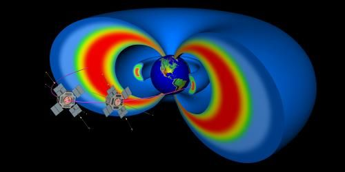 """Van Allen radiation belts http://phys.org/news/2014-03-nasa-van-allen-probes-space.html """"Once we established the relationship between the chorus waves and the precipitating electrons, we can use the POES satellite constellation – which has quite a few satellites orbiting Earth and get really good coverage of the electrons coming out of the belts,"""""""