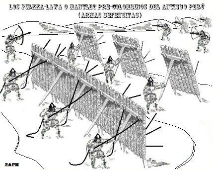17 best images about incas on pinterest terrace les for Terrace farming diagram