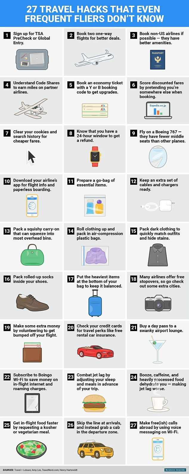 27 little-known travel tips that will surprise even frequent fliers | Daily Mail Online