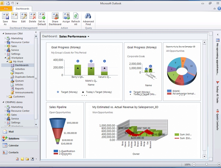 CRM Dashboard sample with Microsoft Outlook