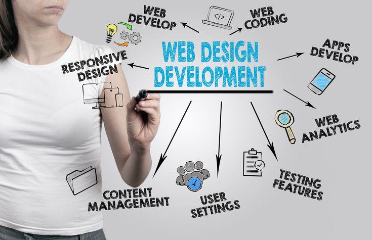 Cheap website design is user friendly: THE BEST WEB DEVELOPMENT IN SINGAPORE