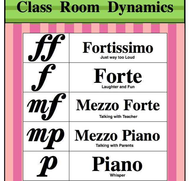 Free! Dynamic Poster to put in your music studio. Free on music games