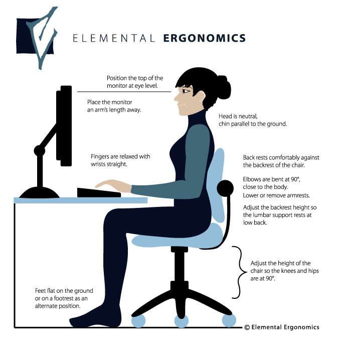 Ergonomics is the safe physical use of a computer device.