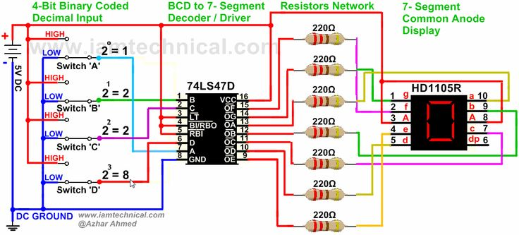 BCD to 7-Segment Common Anode With Display Decoder 74LS47 Display Decimal '1' | IamTechnical.com
