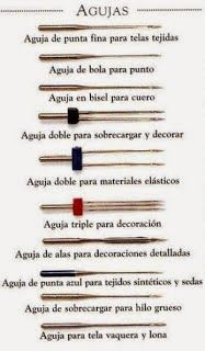 CON HILO Y TELAS: Agujas de coser a maquina