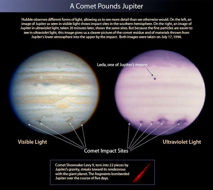 HubbleSite - Hubble Breakthroughs - Planetary Science