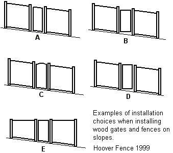 How To Build A Wood Fence Gate On A Slope Woodworking