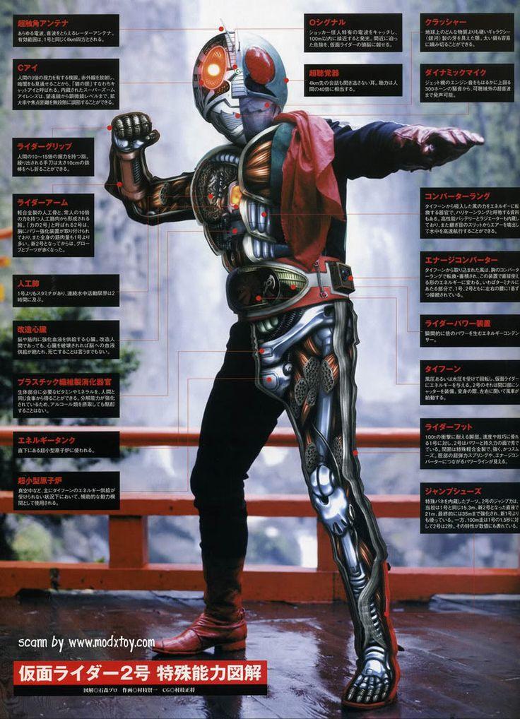 Kamen Rider 2 | 仮面ライダー2号