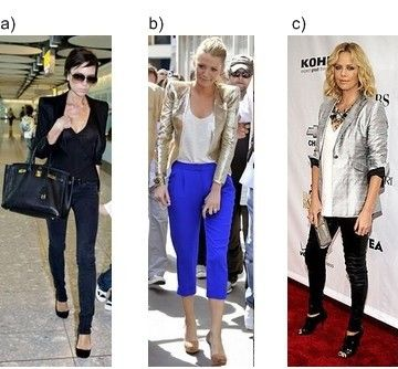 Fashion Style Quiz - Who's celeb fashionista's style do you look up to?
