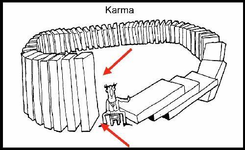 12 Zákonů Karmy, které změní váš život