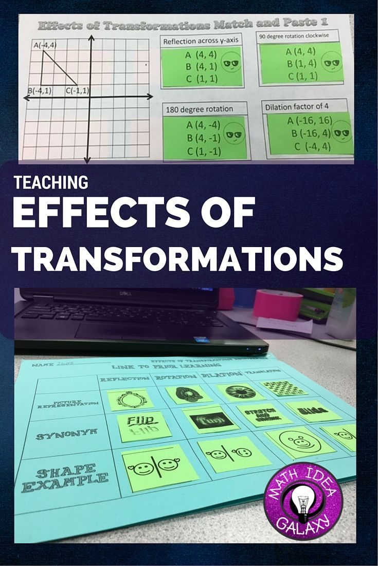How I taught Effects of Transformations in my 8th grade classroom using discovery based learning/ an inquiry approach and hands-on.