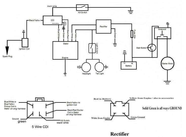 Chinese 6cc Engine Diagram Specification Chinese 6cc
