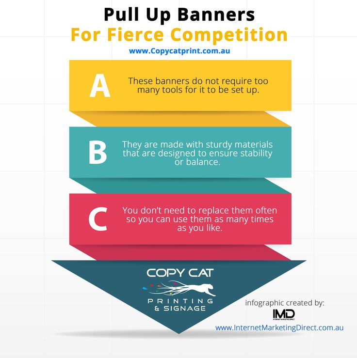 May 2017 Copy Cat Print - Pull Up Banners For Fierce Competition