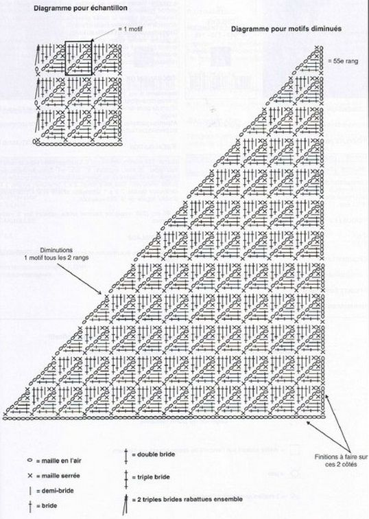 518 best Crochet: Diagrams shawls images on Pinterest