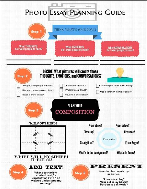 Photo Essay Planning Guide Image