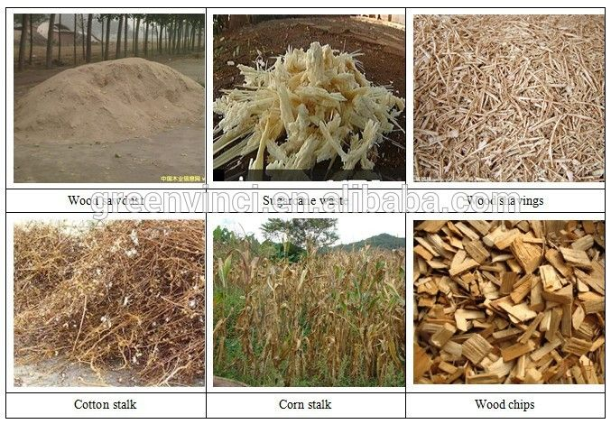 """""""Wood Biomass Pellets For wood chips,wood sawdust"""""""