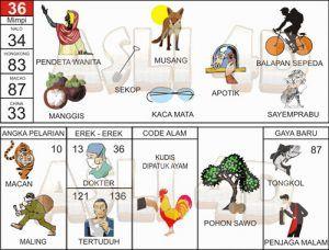 Prediksi TOGEL SINGAPURA SABTU 9 Juli 2016 www.PrediksiTogelBola.net #prediksitogelbola #prediksibola #prediksitogel #prediksitogelsingapura #asli4d #togelsingapura #togelsgp #agentogel #juditogel #bandartogel #togelonline #togelindonesia #numbergames3D #togelsdsb #togelotresdsb #lotreindonesia