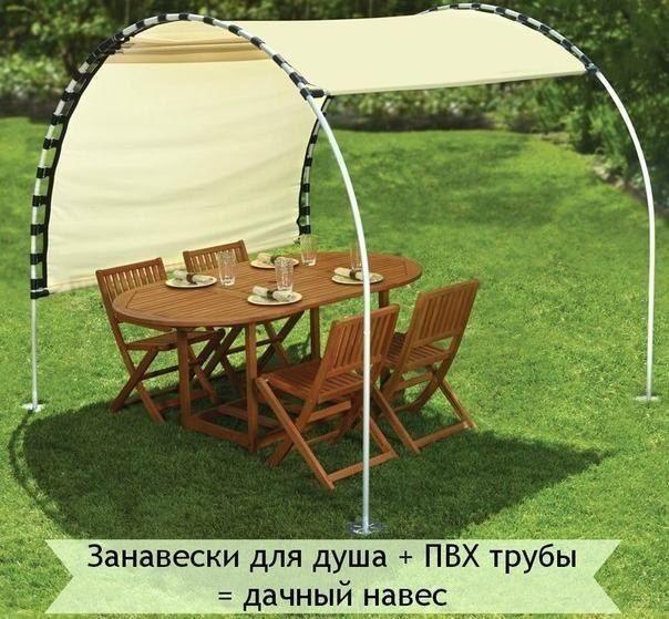 Идея для навеса на дачу | MyCoziness.ru