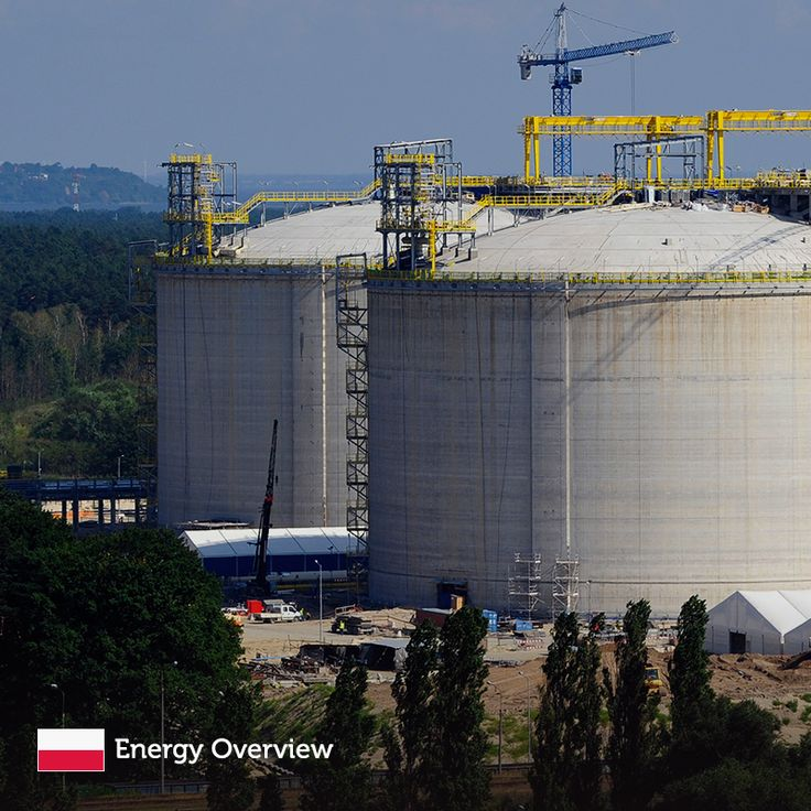 A country seeking to diversify its #energy relations