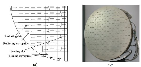 A circular slotted waveguide array antenna: (a) antenna configuration and (b) antenna photo.