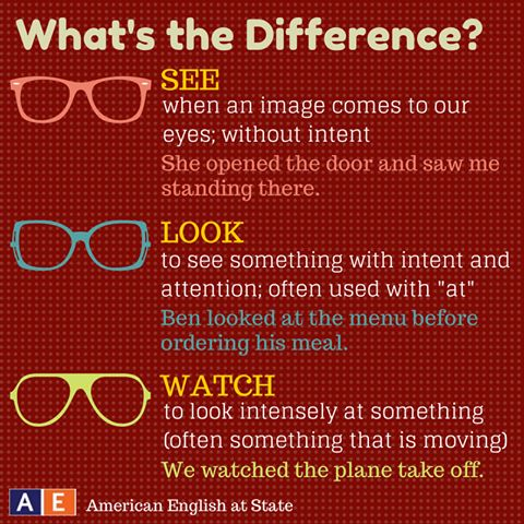 "In English, the words ""see,"" ""look,"" and ""watch"" have similar meanings. Thus, it can be difficult to know which one to use sometimes. Check out this American English at State graphic to help you understand the different meanings of these three words! #AmericanEnglish"