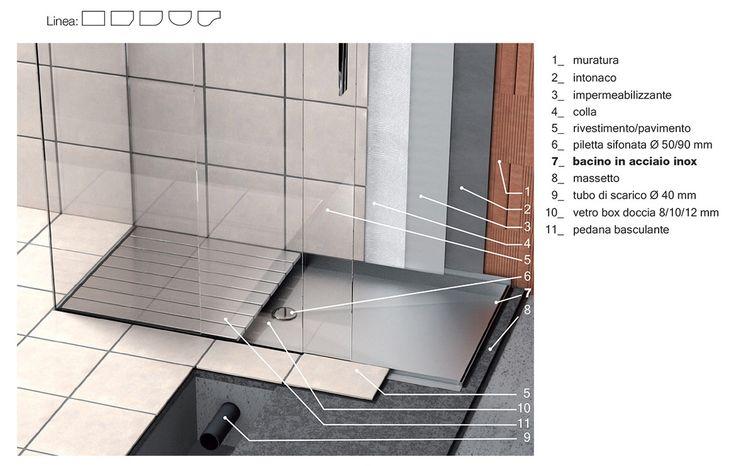 Il piatto #doccia P #DRENO filo pavimento  linea quadro, il più sicuro dei #piattidoccia ed il più funzionale. Di semplice concezione ma pieno di tanti dettagli essenziali per un buon funzionamento.. #Creazioni su #misura By #SILVERPLAT