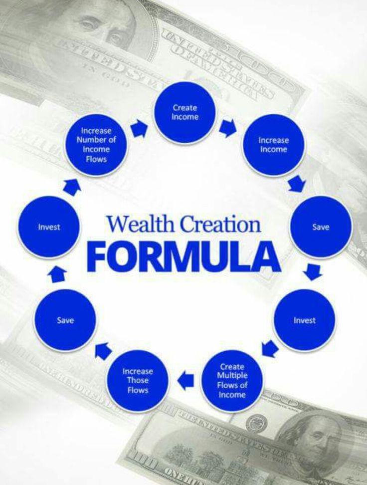 #wealthcreation