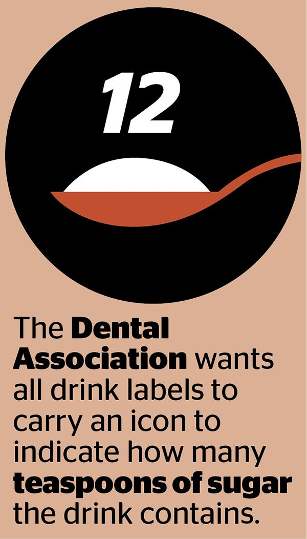Dentists want soft-drink bottles emblazoned with a new picture to tell consumers at a glance exactly how many teaspoons of sugar the drink contains. - New Zealand Herald